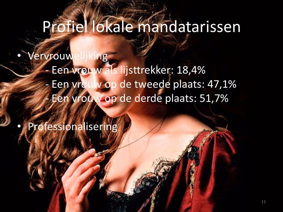 Profiel lokale mandatarissen Vervrouwelijking - Een vrouw als lijsttrekker: 18,4% - Een vrouw op de tweede plaats: 47,1% - Een vrouw op de derde plaats: 51,7% Professionalisering 11