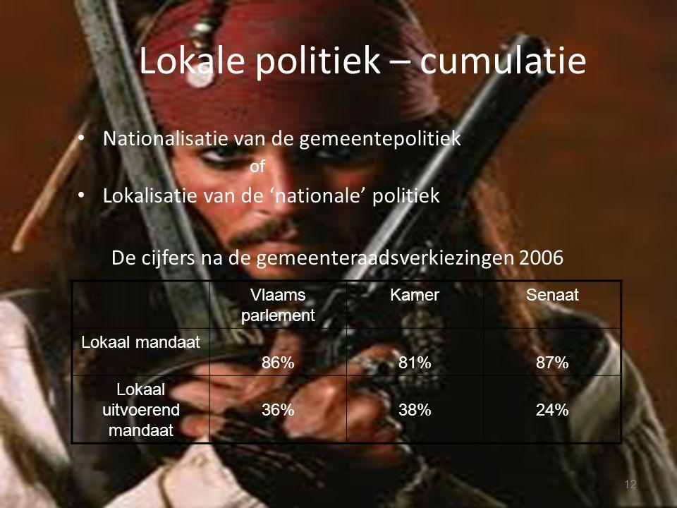 Lokale politiek – cumulatie Nationalisatie van de gemeentepolitiek of Lokalisatie van de 'nationale' politiek De cijfers na de gemeenteraadsverkiezing