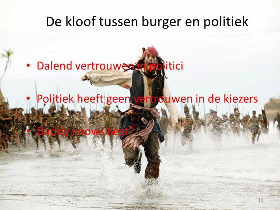 De kloof tussen burger en politiek Dalend vertrouwen in politici Politiek heeft geen vertrouwen in de kiezers Daddy knows best.