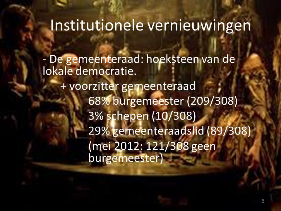 Institutionele vernieuwingen - De gemeenteraad: hoeksteen van de lokale democratie. + voorzitter gemeenteraad 68% burgemeester (209/308) 3% schepen (1