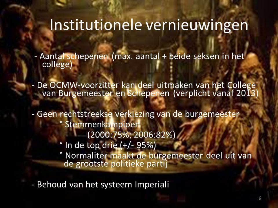 Institutionele vernieuwingen - - Aantal schepenen (max.