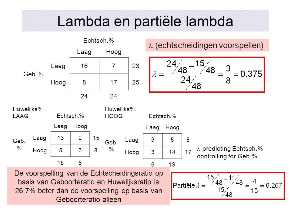 Lambda en partiële lambda Echtsch.% LaagHoog Geb.% Laag16723 Hoog81725 24 Huwelijks% LAAGEchtsch.% LaagHoog Geb. % Laag13215 Hoog538 185 (echtscheidin