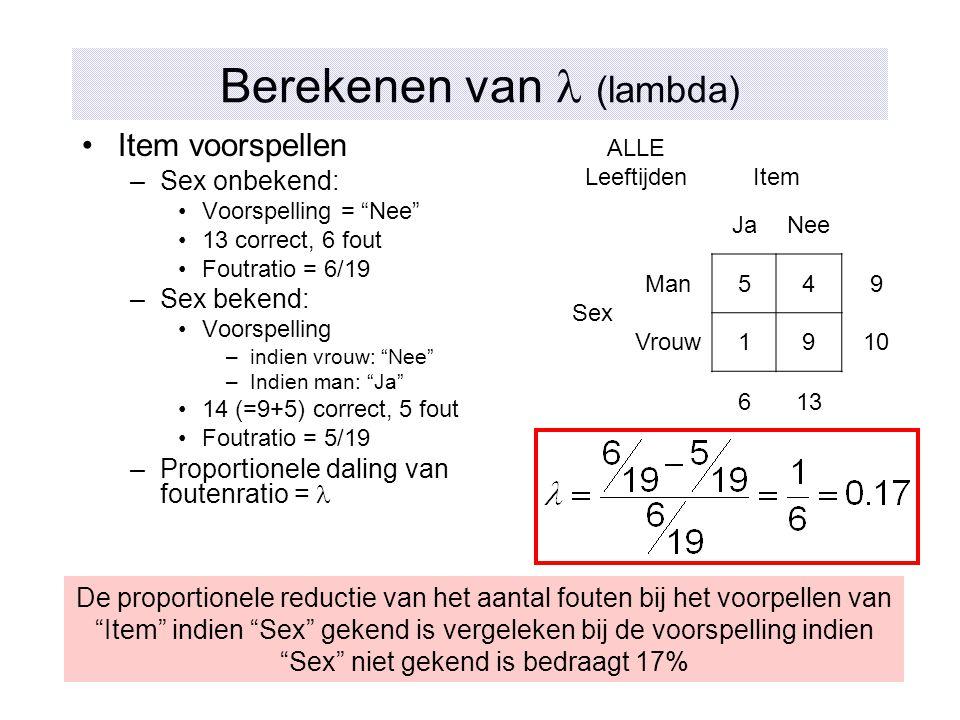 Controleren voor leeftijd Item voorspellen –Sex bekend en JONG Fouten=2 –Sex bekend en OUD Fouten=1 –Foutratio = 3/19 –Proportionele daling van foutenratio: JONG Item JaNee Sex Man134 Vrouw123 25 OUD Item JaNee Sex Man415 Vrouw077 48 De proportionele reductie van het aantal fouten bij het voorpellen van Item indien Leeftijd gekend is bovenop Sex vergeleken bij de voorspelling indien alleen Sex gekend is bedraagt 40%