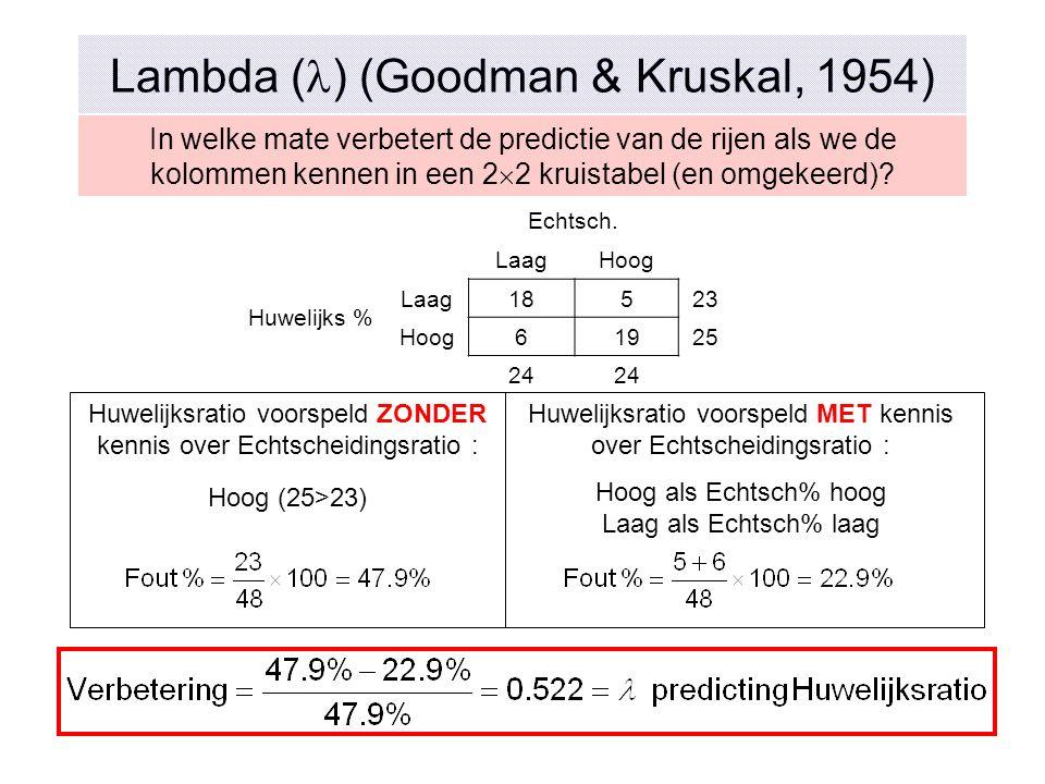Lambda ( ) (Goodman & Kruskal, 1954) In welke mate verbetert de predictie van de rijen als we de kolommen kennen in een 2  2 kruistabel (en omgekeerd