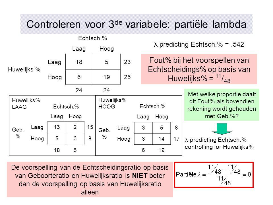 Controleren voor 3 de variabele: partiële lambda Echtsch.% LaagHoog Huwelijks % Laag18523 Hoog61925 24 Huwelijks% LAAG Echtsch.% LaagHoog Geb. % Laag1