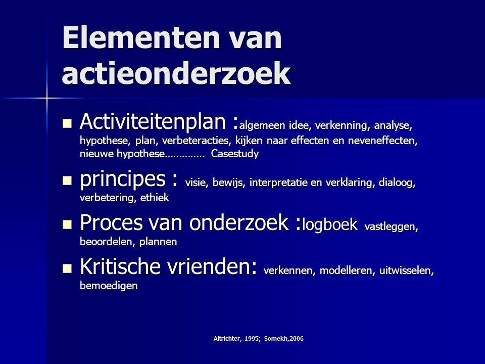 Altrichter, 1995; Somekh,2006 Elementen van actieonderzoek Activiteitenplan : algemeen idee, verkenning, analyse, hypothese, plan, verbeteracties, kij