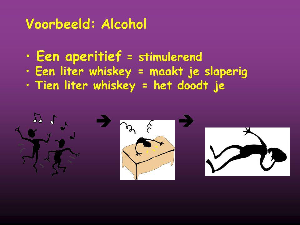 Voorbeeld: Alcohol Een aperitief = stimulerend Een liter whiskey = maakt je slaperig Tien liter whiskey = het doodt je