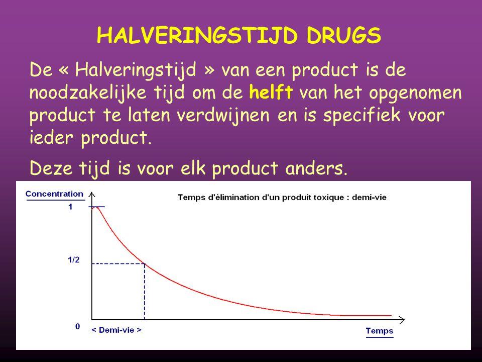 HALVERINGSTIJD DRUGS De « Halveringstijd » van een product is de noodzakelijke tijd om de helft van het opgenomen product te laten verdwijnen en is specifiek voor ieder product.