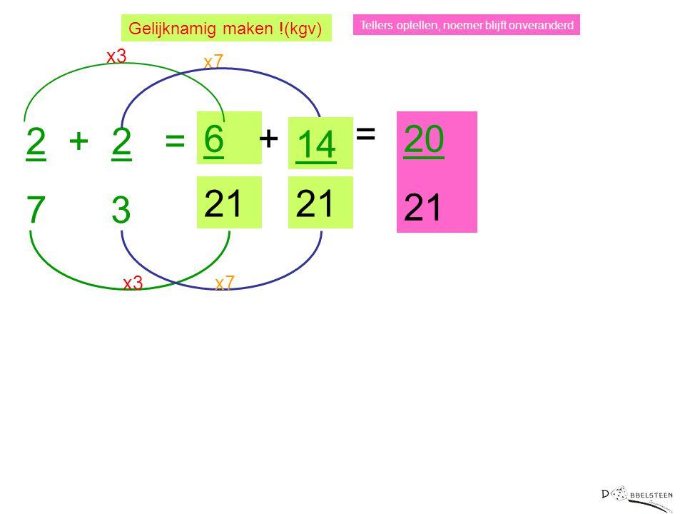 2 + 2 = 7 3 620 21 x3 x7 21 14 21 + = Tellers optellen, noemer blijft onveranderd Gelijknamig maken !(kgv)
