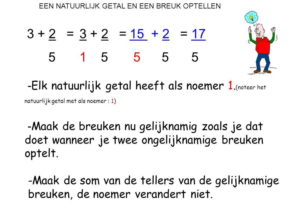 EEN NATUURLIJK GETAL EN EEN BREUK OPTELLEN 3 + 2 = 5 - Elk natuurlijk getal heeft als noemer 1. (noteer het natuurlijk getal met als noemer : 1) - Maa