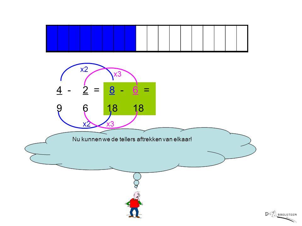 We moeten dus eerst de twee breuken gelijknamig maken.( We zoeken het kleinst gemeenschappelijk veelvoud van de twee noemers) 4 - 9 2 = 6 8 - 18 6 = 1