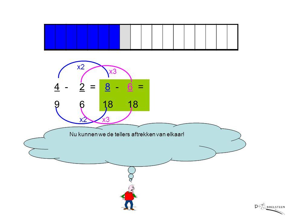 We moeten de twee breuken gelijknamig maken. 4 - 9 2 = 6 8 - 18 6 = 18 x2 x3 Nu kunnen we de tellers aftrekken van elkaar!