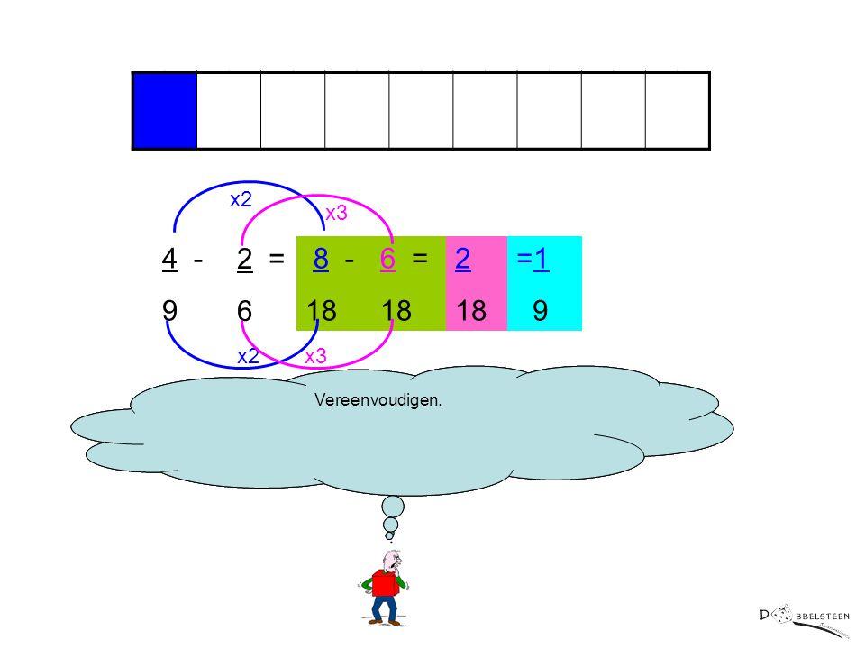 Nu kunnen we de tellers aftrekken van elkaar. 4 - 9 2 = 6 8 - 18 6 = 18 x2 x3 Wat is het verschil? We trekken de tellers af van elkaar, de noemer vera