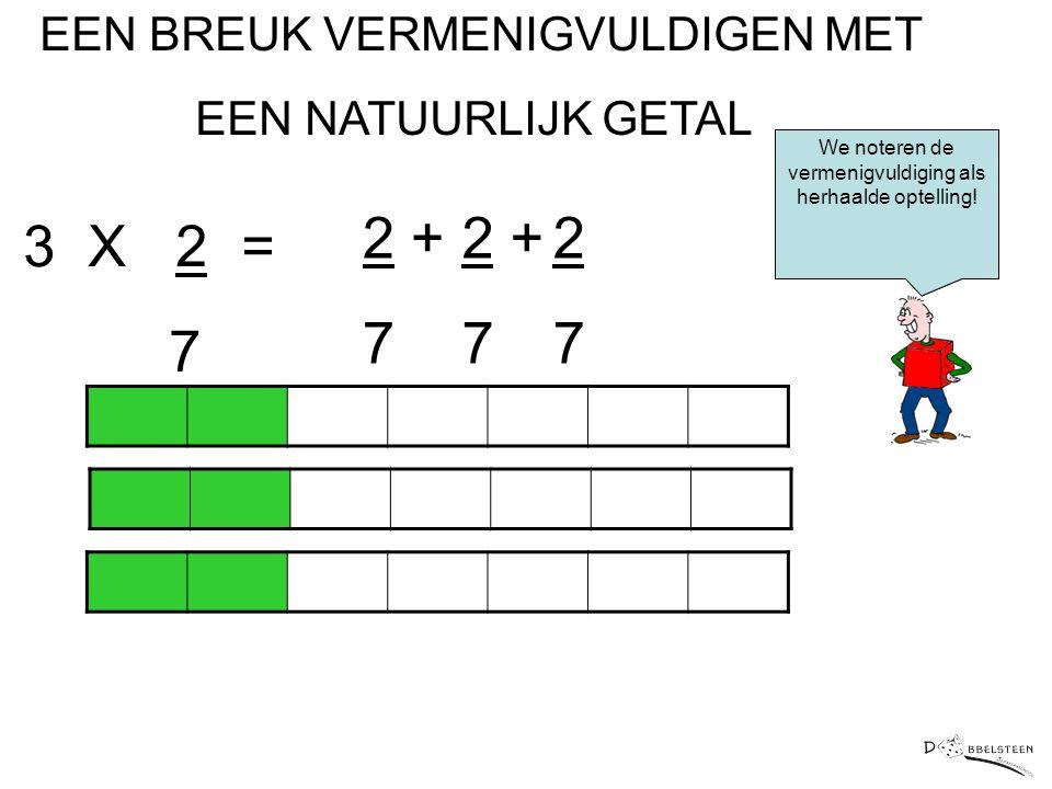 EEN BREUK VERMENIGVULDIGEN MET EEN NATUURLIJK GETAL 3 X 2 = 7 2 + 7 We noteren de vermenigvuldiging als herhaalde optelling! 2 + 7 2 7