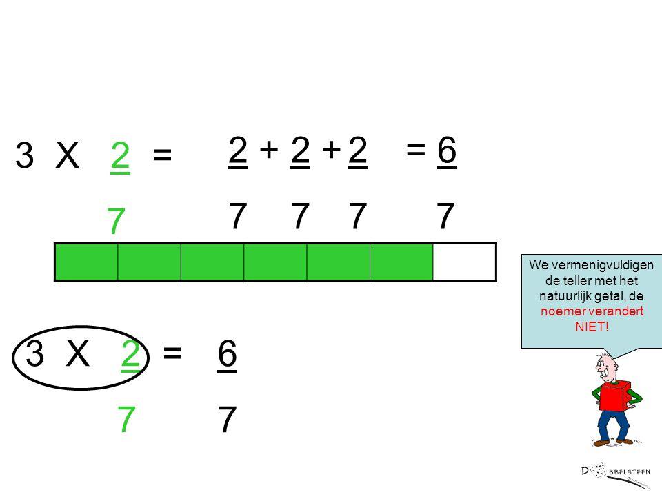 3 X 2 = 7 2 + 7 2 + 7 2 7 = 6 7 Korter geschreven 3 X 2 = 7 6 7 We vermenigvuldigen de teller met het natuurlijk getal, de noemer verandert NIET!