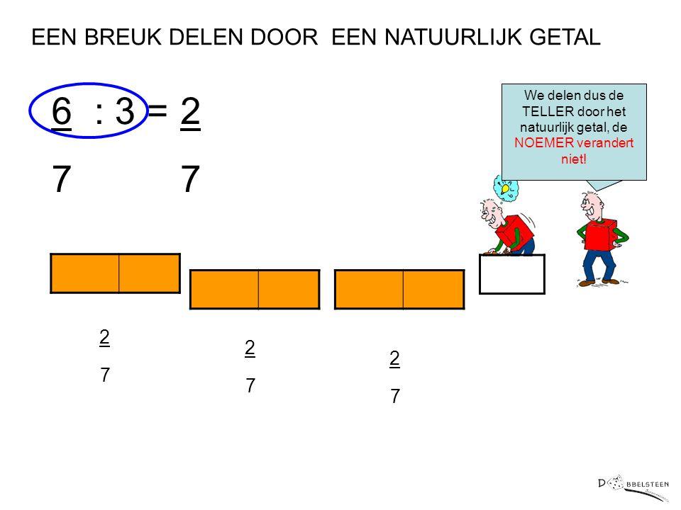 EEN BREUK DELEN DOOR EEN NATUURLIJK GETAL 6 : 3 = 7 Hoe groot is elk deel? 2 7 2 7 2 7 2 7 We delen dus de TELLER door het natuurlijk getal, de NOEMER