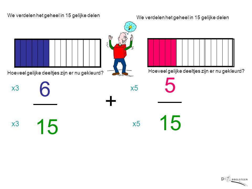 2525 1313 + x3 6 x5 15 5 We verdelen het geheel in 15 gelijke delen Hoeveel gelijke deeltjes zijn er nu gekleurd?