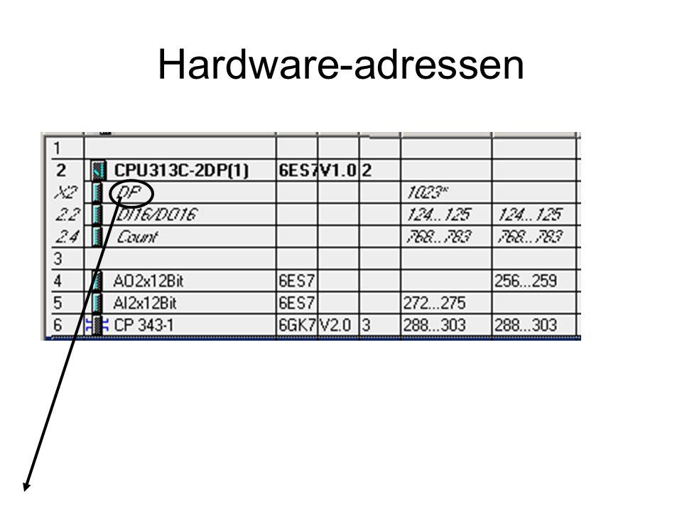 Hardware-adressen