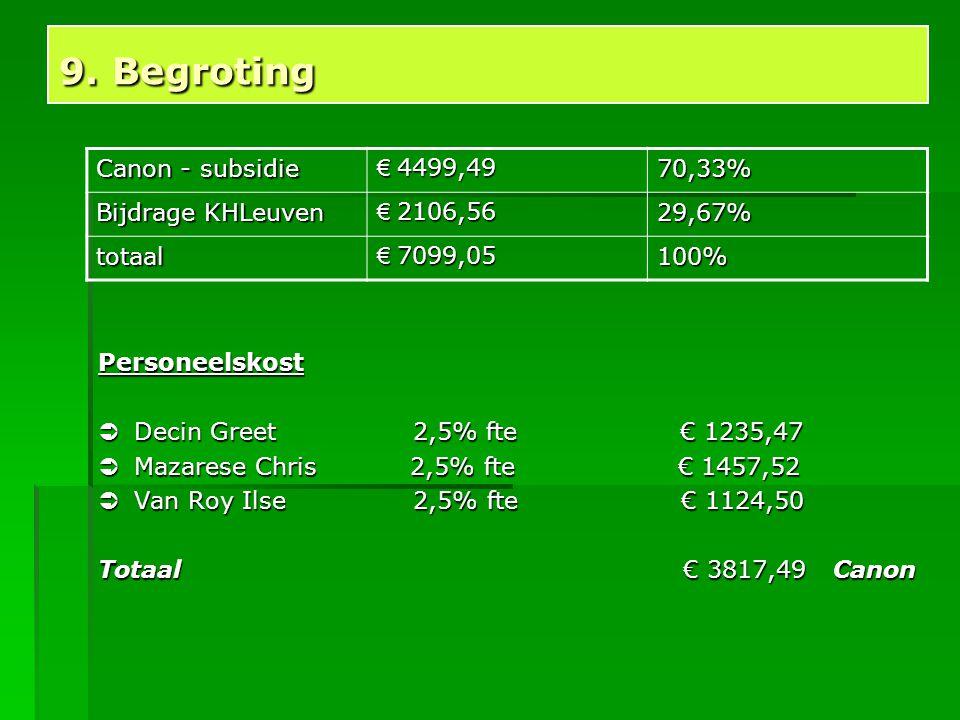 9. Begroting Personeelskost  Decin Greet 2,5% fte € 1235,47  Mazarese Chris 2,5% fte € 1457,52  Van Roy Ilse 2,5% fte € 1124,50 Totaal € 3817,49 Ca