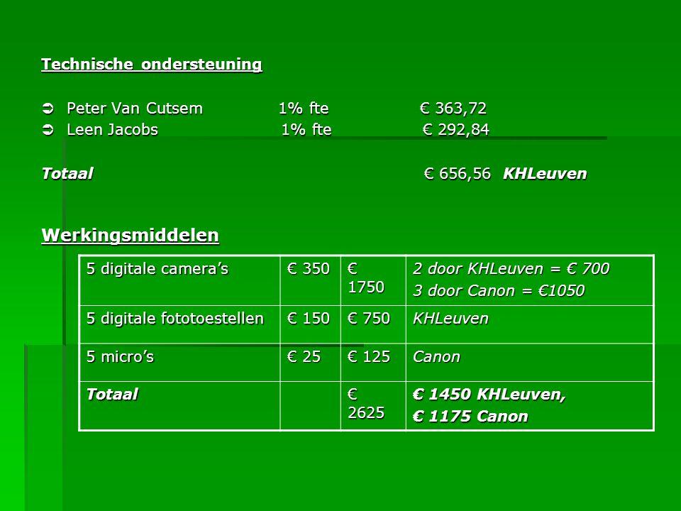 Technische ondersteuning  Peter Van Cutsem 1% fte € 363,72  Leen Jacobs 1% fte € 292,84 Totaal € 656,56 KHLeuven Werkingsmiddelen 5 digitale camera'