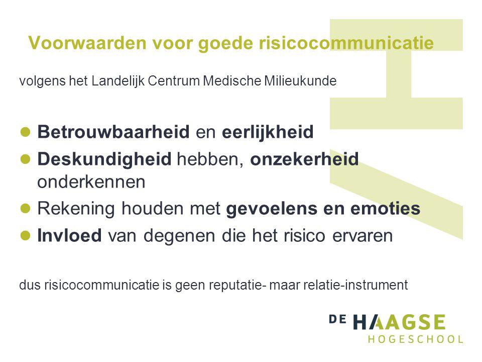 Voorwaarden voor goede risicocommunicatie volgens het Landelijk Centrum Medische Milieukunde Betrouwbaarheid en eerlijkheid Deskundigheid hebben, onze