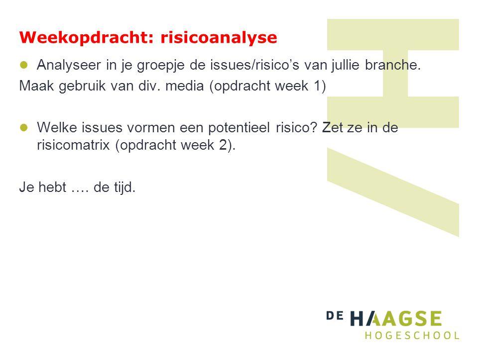 Weekopdracht: risicoanalyse Analyseer in je groepje de issues/risico's van jullie branche. Maak gebruik van div. media (opdracht week 1) Welke issues