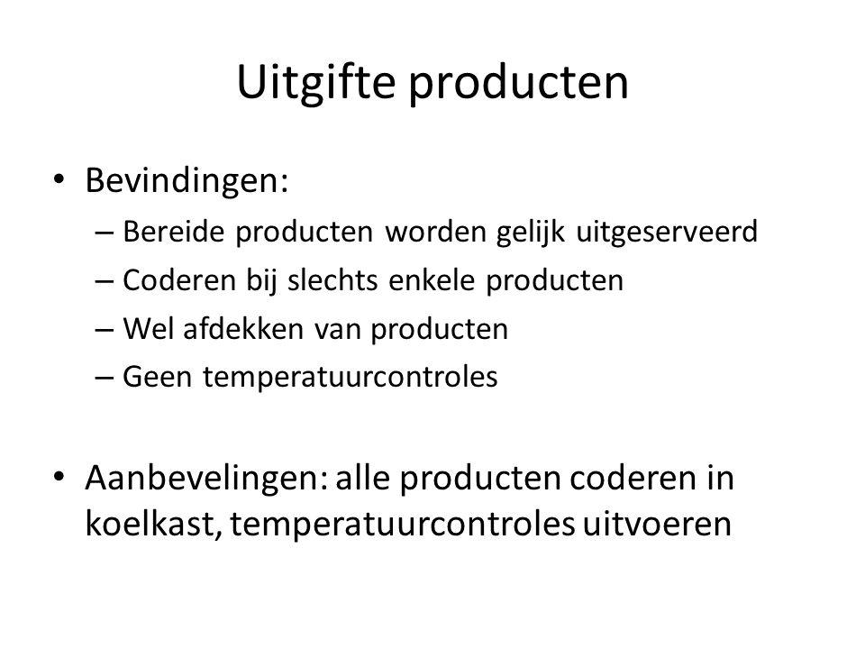 Uitgifte producten Bevindingen: – Bereide producten worden gelijk uitgeserveerd – Coderen bij slechts enkele producten – Wel afdekken van producten – Geen temperatuurcontroles Aanbevelingen: alle producten coderen in koelkast, temperatuurcontroles uitvoeren