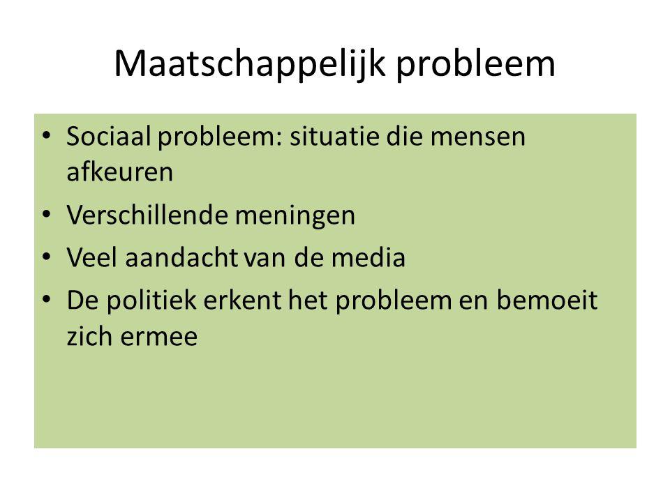 Maatschappelijk probleem Sociaal probleem: situatie die mensen afkeuren Verschillende meningen Veel aandacht van de media De politiek erkent het probl