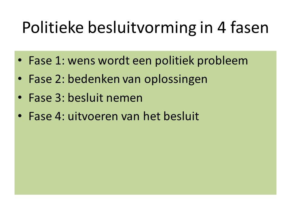 Politieke besluitvorming in 4 fasen Fase 1: wens wordt een politiek probleem Fase 2: bedenken van oplossingen Fase 3: besluit nemen Fase 4: uitvoeren