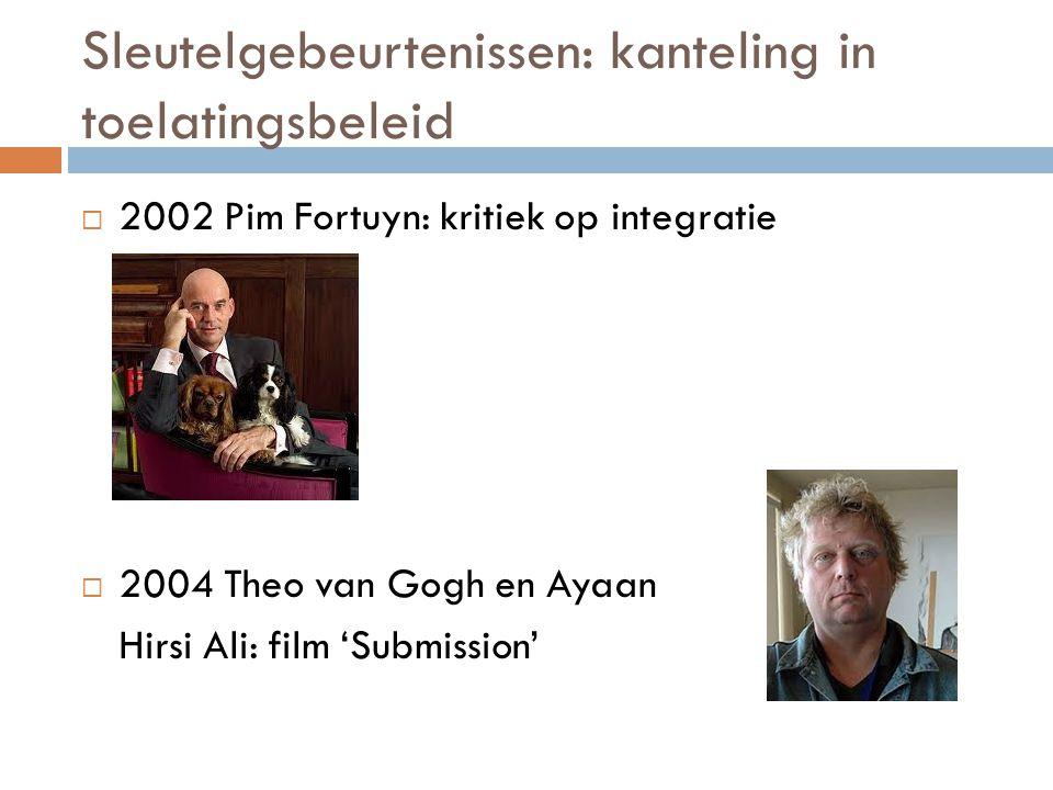 Sleutelgebeurtenissen: kanteling in toelatingsbeleid  2002 Pim Fortuyn: kritiek op integratie  2004 Theo van Gogh en Ayaan Hirsi Ali: film 'Submissi