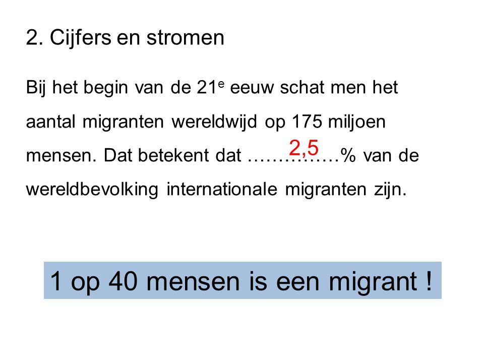 2. Cijfers en stromen Bij het begin van de 21 e eeuw schat men het aantal migranten wereldwijd op 175 miljoen mensen. Dat betekent dat ……………% van de w