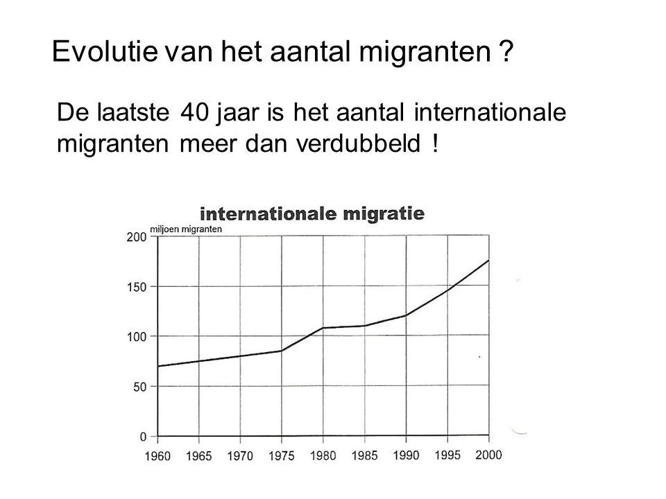 Evolutie van het aantal migranten .