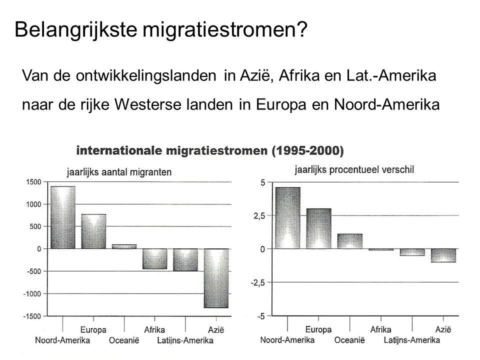 Belangrijkste migratiestromen? Van de ontwikkelingslanden in Azië, Afrika en Lat.-Amerika naar de rijke Westerse landen in Europa en Noord-Amerika