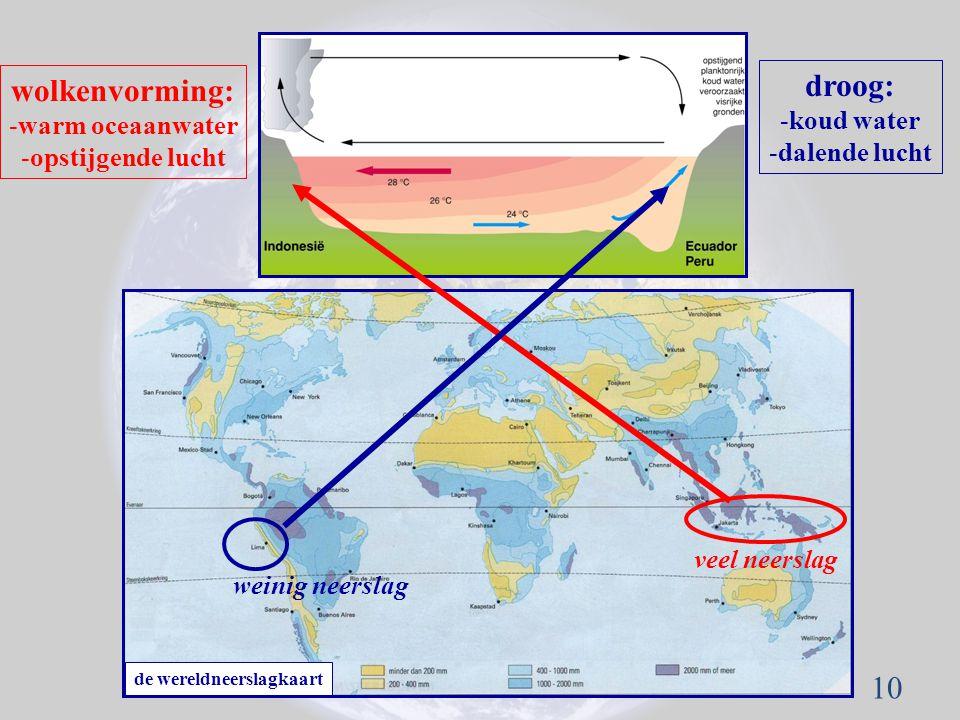 10 de wereldneerslagkaart weinig neerslag veel neerslag wolkenvorming: -warm oceaanwater -opstijgende lucht droog: -koud water -dalende lucht