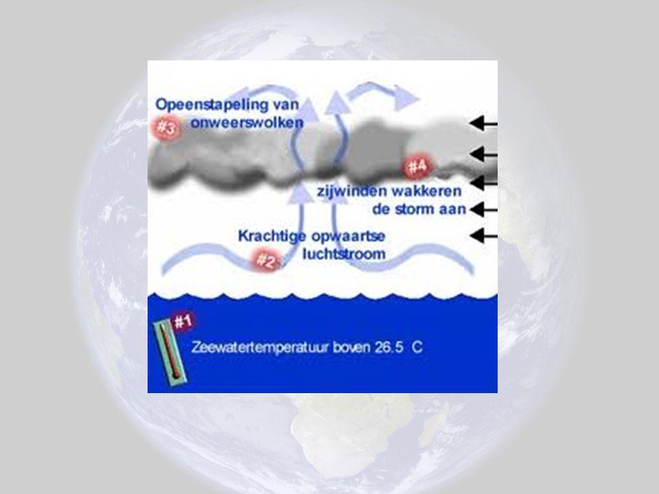 Het oog : Het opvallendste kenmerk van een tropische cycloon is het wolkenvrije oog waar dalende luchtbewegingen optreden.