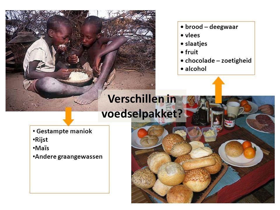 Verschillen in voedselpakket? Gestampte maniok Rijst Maïs Andere graangewassen brood – deegwaar vlees slaatjes fruit chocolade – zoetigheid alcohol