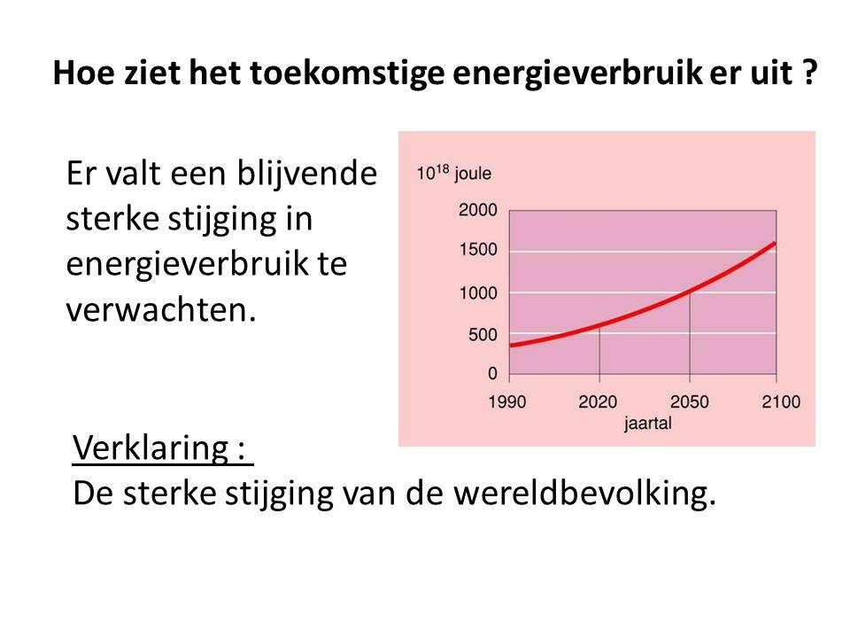 Hoe ziet het toekomstige energieverbruik er uit ? Er valt een blijvende sterke stijging in energieverbruik te verwachten. Verklaring : De sterke stijg