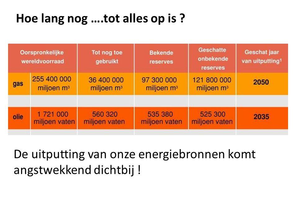Hoe lang nog ….tot alles op is ? De uitputting van onze energiebronnen komt angstwekkend dichtbij !