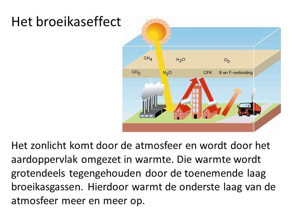 Het broeikaseffect Het zonlicht komt door de atmosfeer en wordt door het aardoppervlak omgezet in warmte. Die warmte wordt grotendeels tegengehouden d