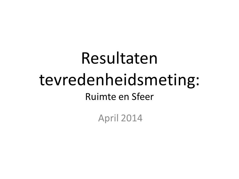 Resultaten tevredenheidsmeting: Ruimte en Sfeer April 2014