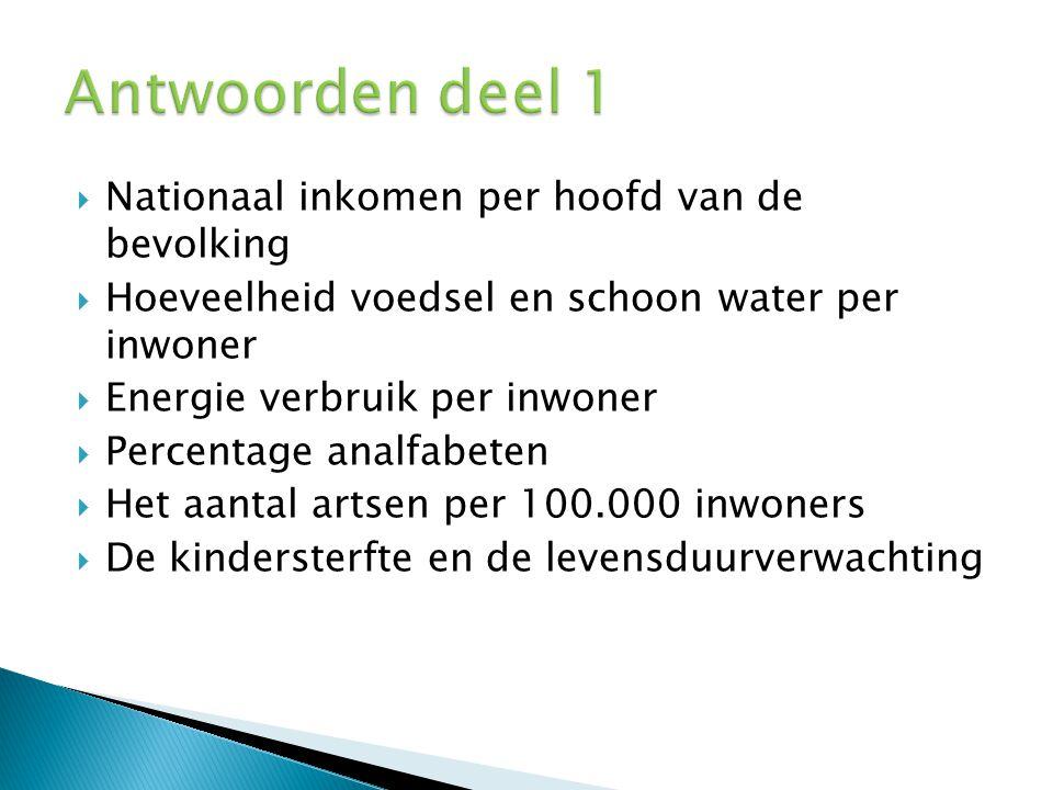  Nationaal inkomen per hoofd van de bevolking  Hoeveelheid voedsel en schoon water per inwoner  Energie verbruik per inwoner  Percentage analfabet