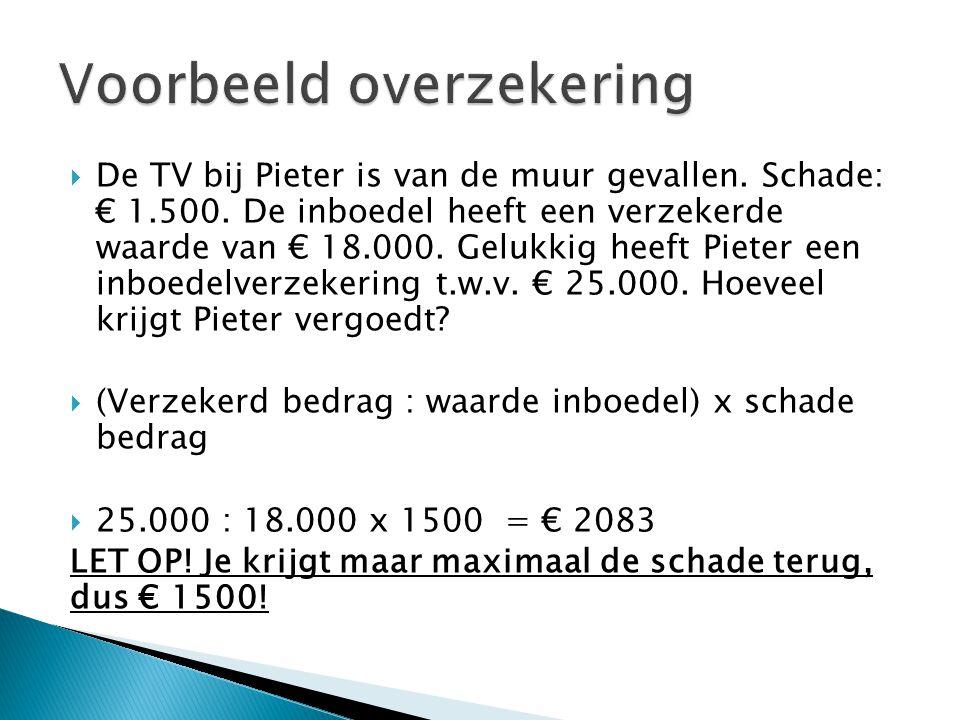  De TV bij Pieter is van de muur gevallen. Schade: € 1.500.