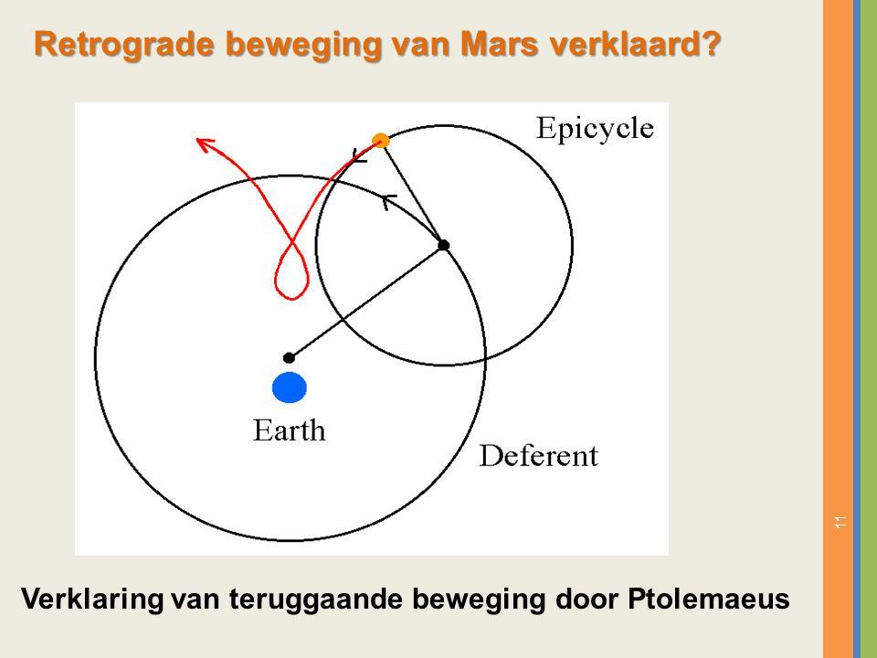 11 Verklaring van teruggaande beweging door Ptolemaeus Retrograde beweging van Mars verklaard?