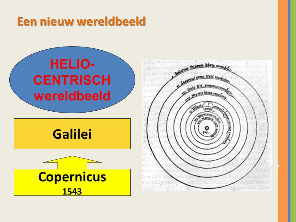 14 HELIO- CENTRISCH wereldbeeld Galilei Copernicus 1543 Een nieuw wereldbeeld