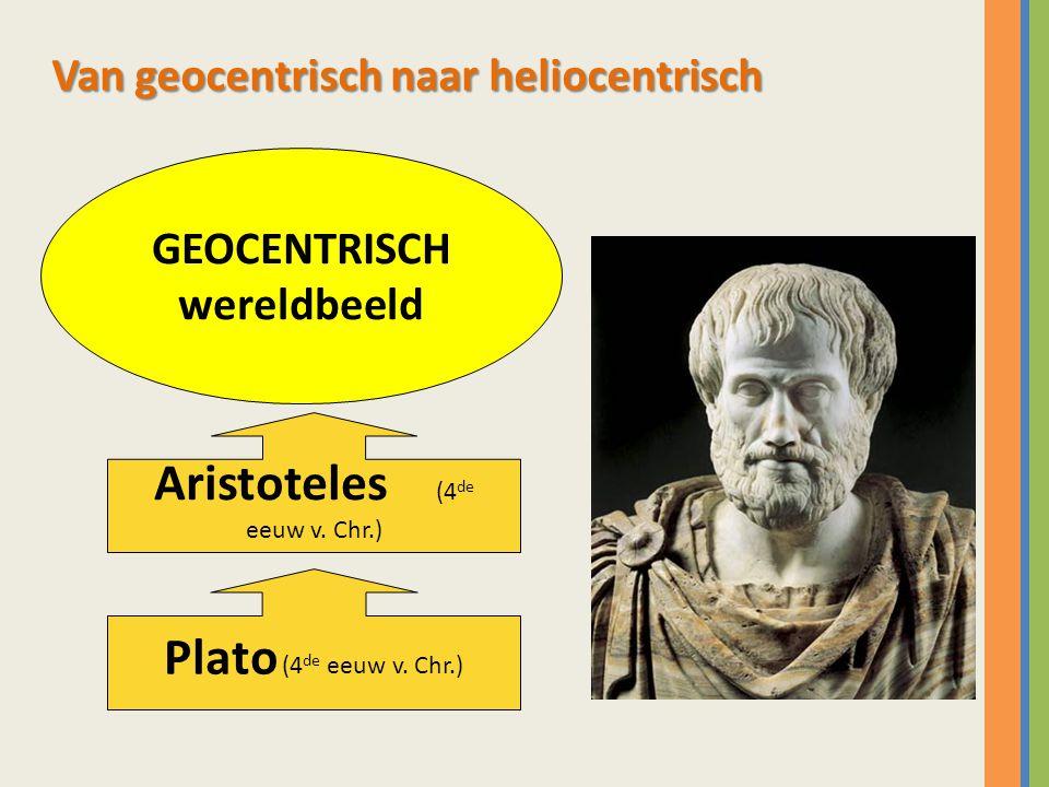 GEOCENTRISCH wereldbeeld Plato (4 de eeuw v. Chr.) Aristoteles (4 de eeuw v. Chr.) Van geocentrisch naar heliocentrisch