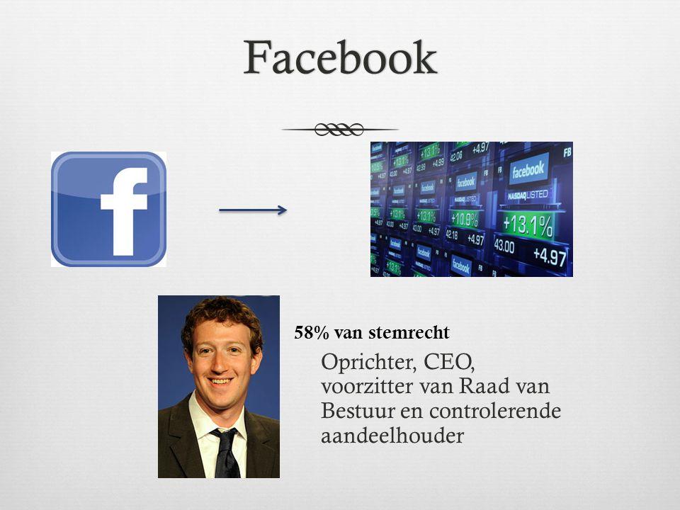 Facebook Oprichter, CEO, voorzitter van Raad van Bestuur en controlerende aandeelhouder 58% van stemrecht