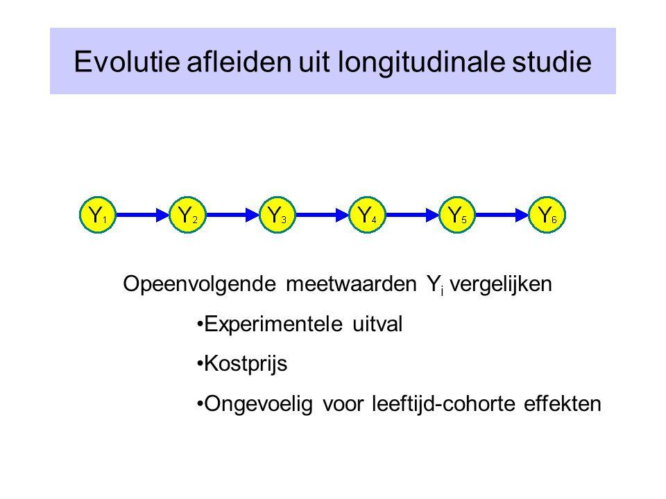 Evolutie afleiden uit longitudinale studie Opeenvolgende meetwaarden Y i vergelijken Experimentele uitval Kostprijs Ongevoelig voor leeftijd-cohorte e