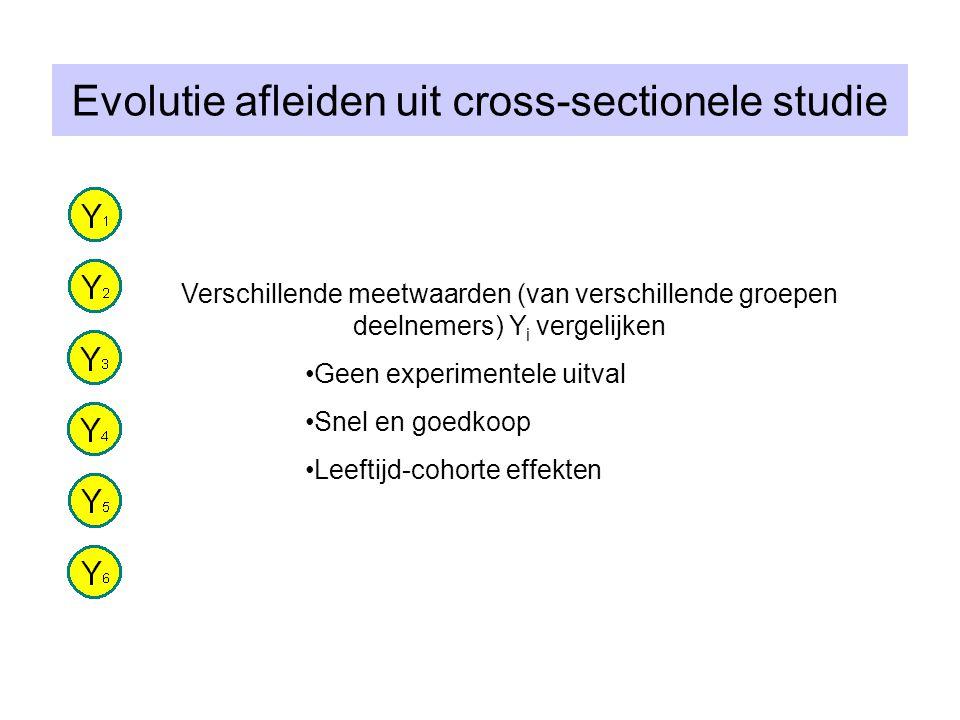 Evolutie afleiden uit cross-sectionele studie Verschillende meetwaarden (van verschillende groepen deelnemers) Y i vergelijken Geen experimentele uitv