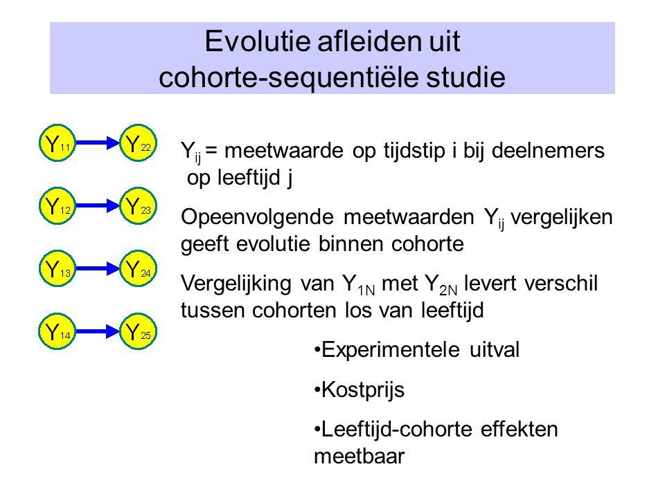 Evolutie afleiden uit cohorte-sequentiële studie Y ij = meetwaarde op tijdstip i bij deelnemers op leeftijd j Opeenvolgende meetwaarden Y ij vergelijk