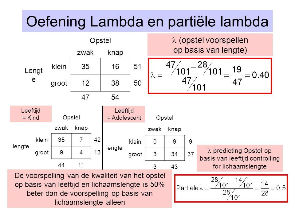 Oefening Lambda en partiële lambda Opstel zwakknap Lengt e klein351651 groot123850 4754 Leeftijd = KindOpstel zwakknap lengte klein35742 groot9413 441